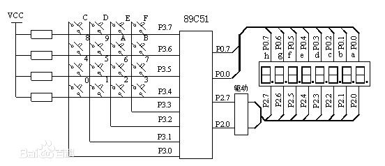 图4 实验仿真板2 数码管和键盘部份的电路图