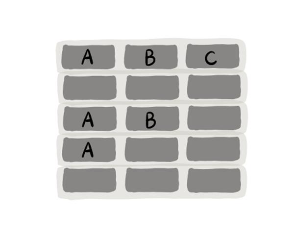 每个单元中的槽位数目不多,依然可以保证O(1)的时间效率。