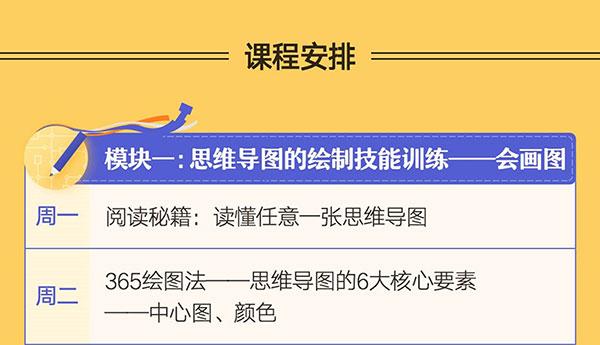 零基础手绘思维导图训练营课程,思维导图世界冠军刘艳21集全