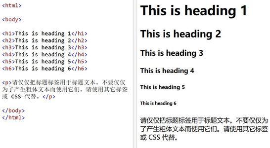 网站H1标签的优化