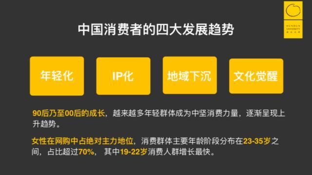 近年来中国消费者也发生了很大的变化