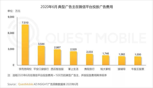 QuestMobile报告:短视频广告收入挤占在线视频,社交广告成为主流形式